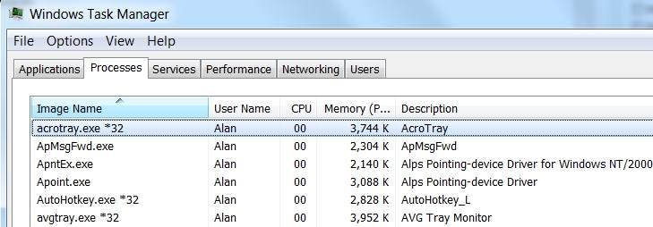Apoint.exe showing in task manager
